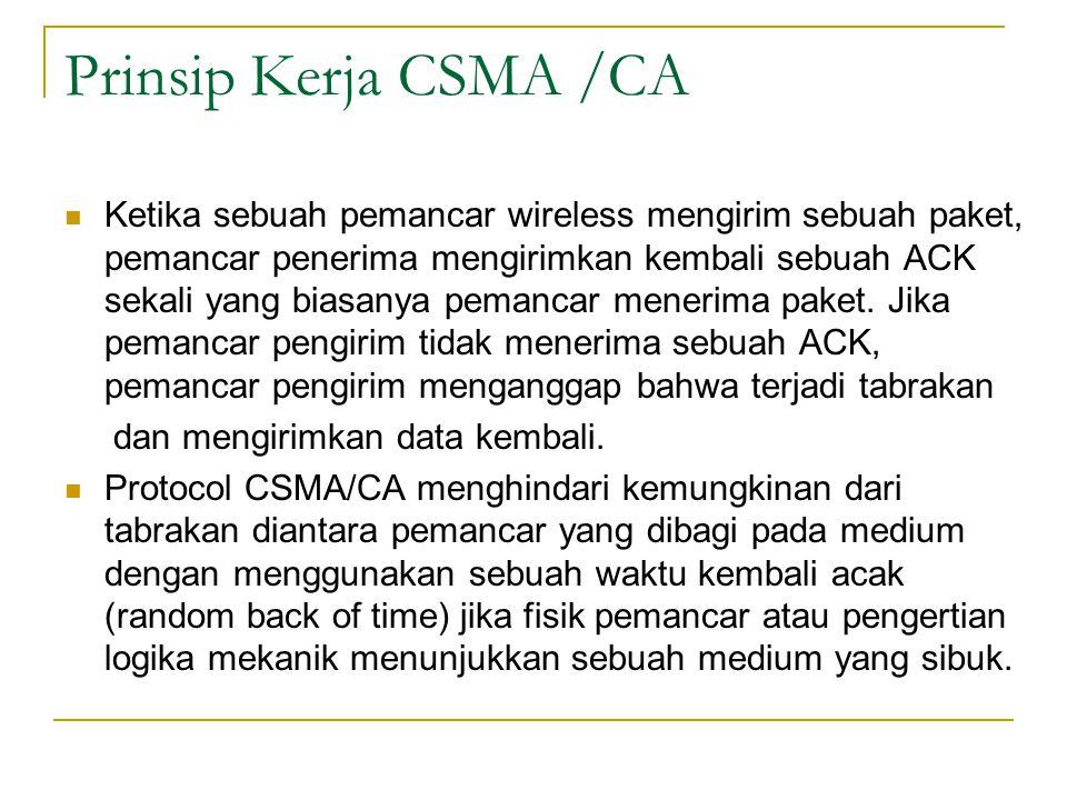 Prinsip Kerja CSMA /CA