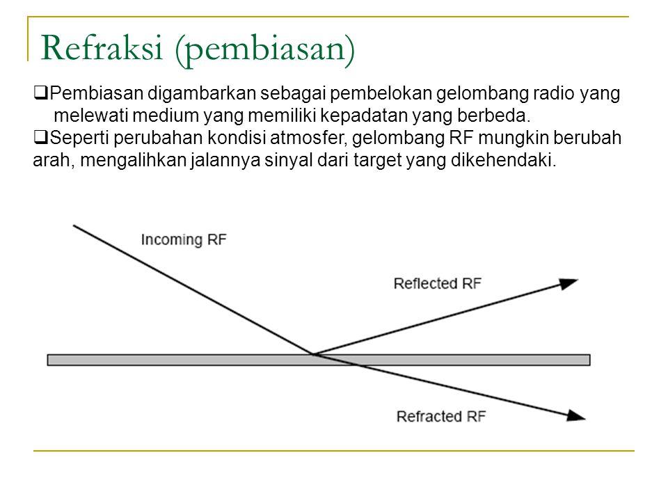 Refraksi (pembiasan) Pembiasan digambarkan sebagai pembelokan gelombang radio yang. melewati medium yang memiliki kepadatan yang berbeda.