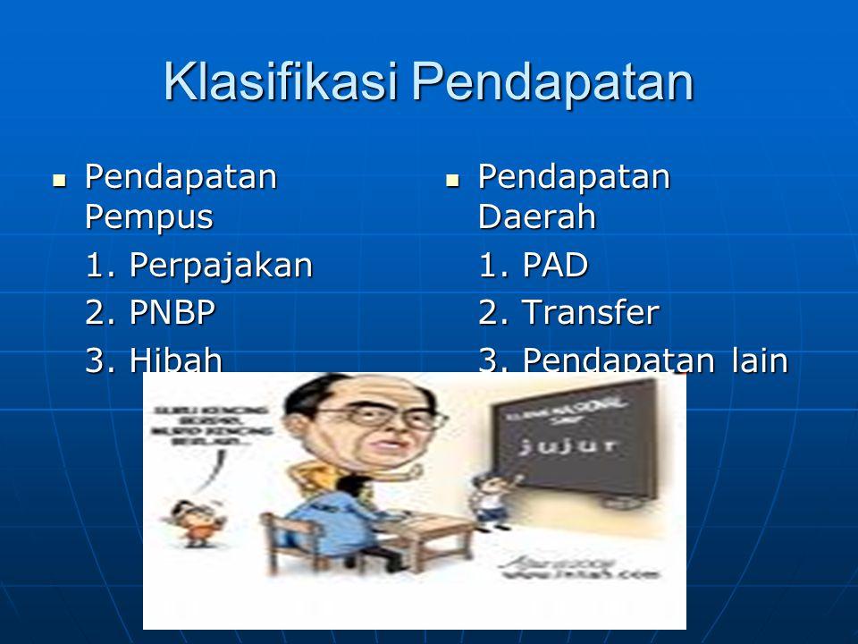Klasifikasi Pendapatan
