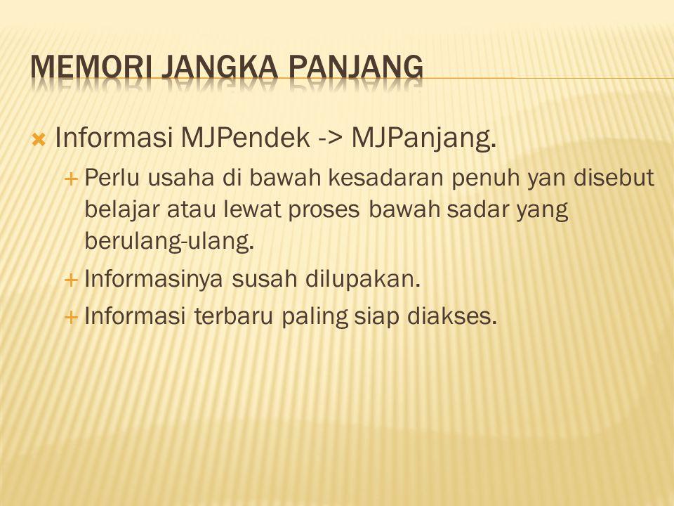 Memori Jangka Panjang Informasi MJPendek -> MJPanjang.