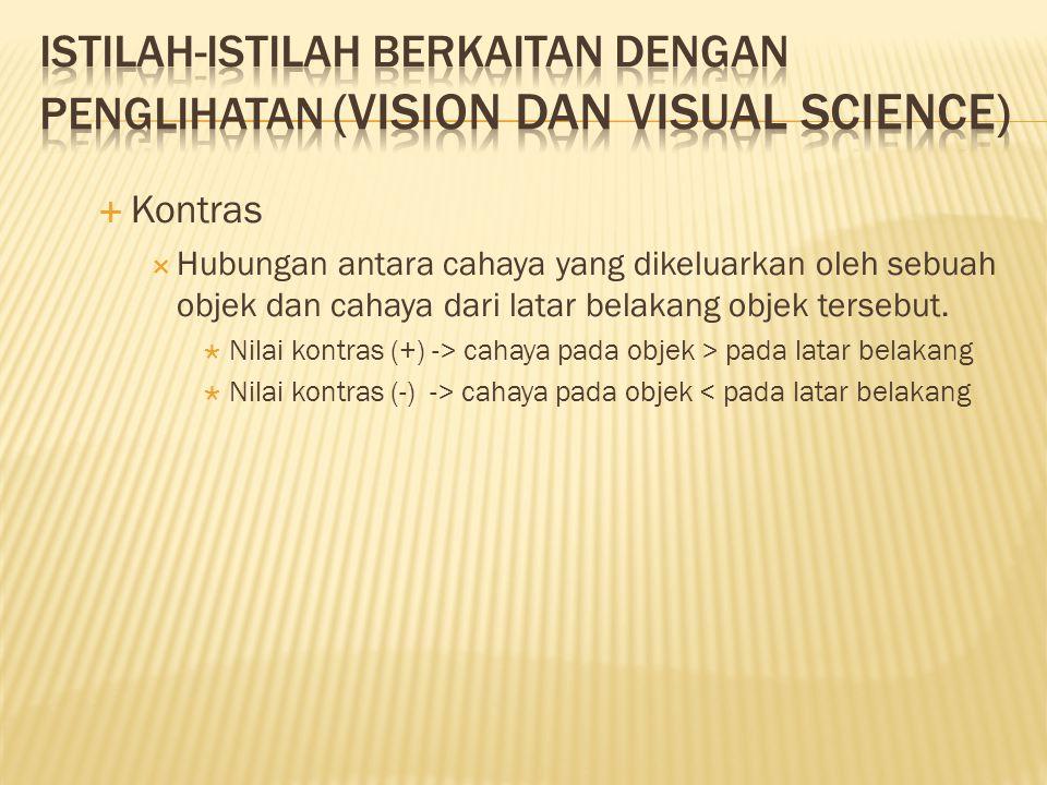 Istilah-istilah berkaitan dengan penglihatan (vision dan visual science)