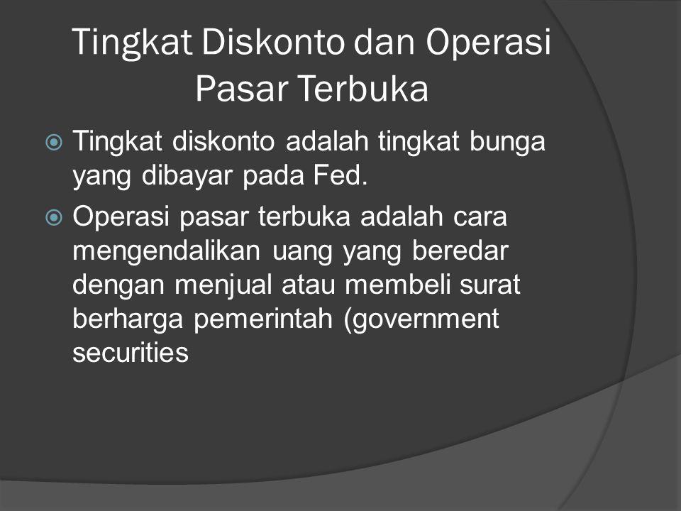 Tingkat Diskonto dan Operasi Pasar Terbuka