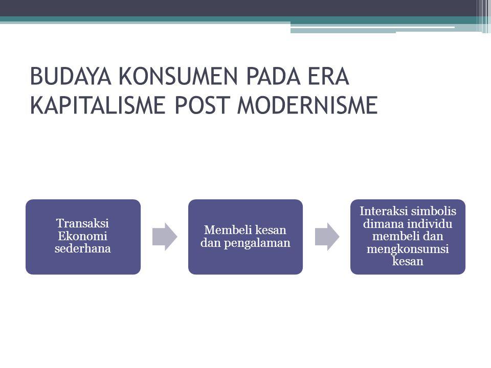 BUDAYA KONSUMEN PADA ERA KAPITALISME POST MODERNISME