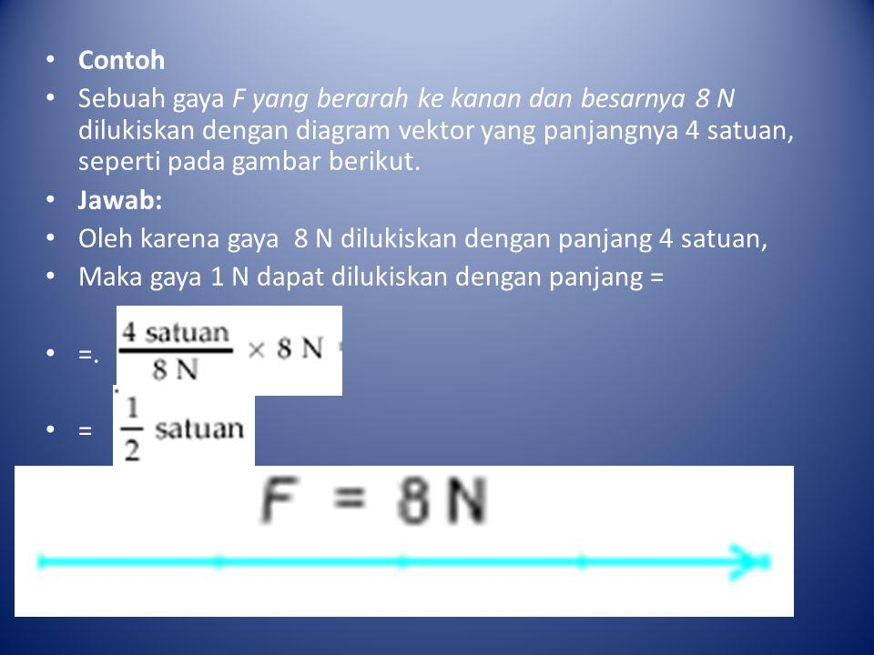 Contoh Sebuah gaya F yang berarah ke kanan dan besarnya 8 N dilukiskan dengan diagram vektor yang panjangnya 4 satuan, seperti pada gambar berikut.