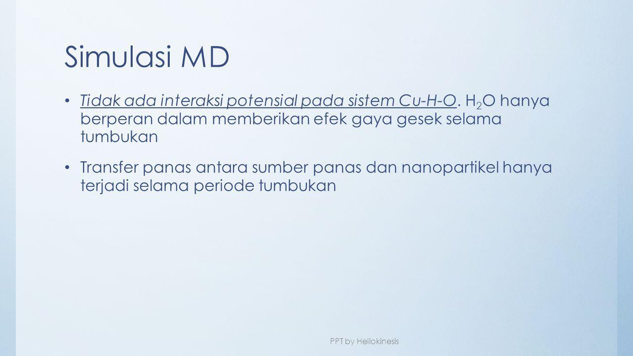 Simulasi MD Tidak ada interaksi potensial pada sistem Cu-H-O. H2O hanya berperan dalam memberikan efek gaya gesek selama tumbukan.