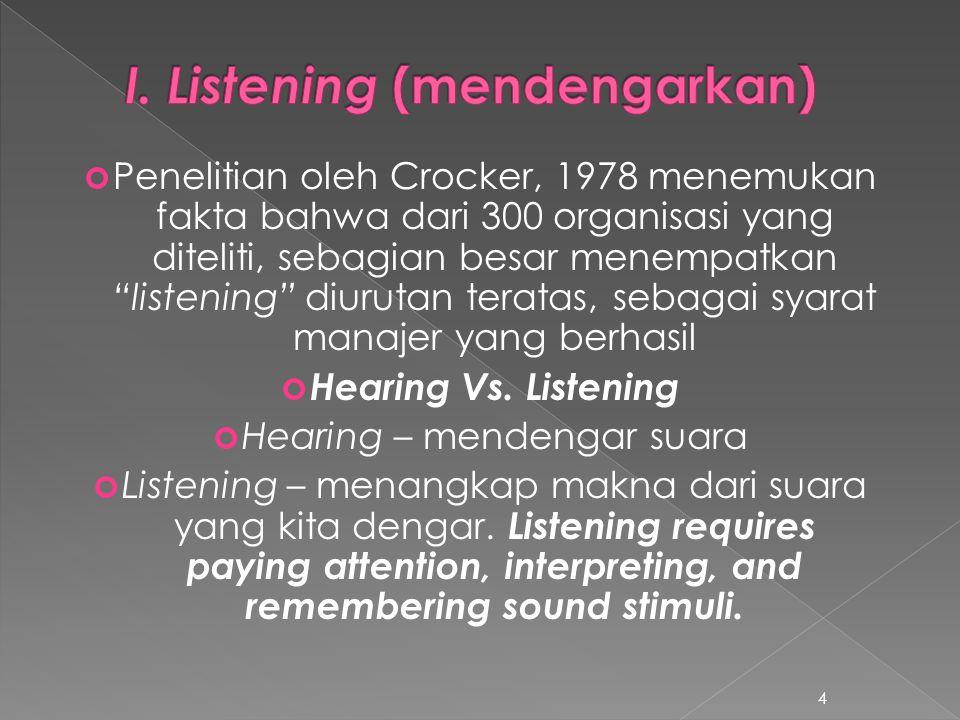 I. Listening (mendengarkan)