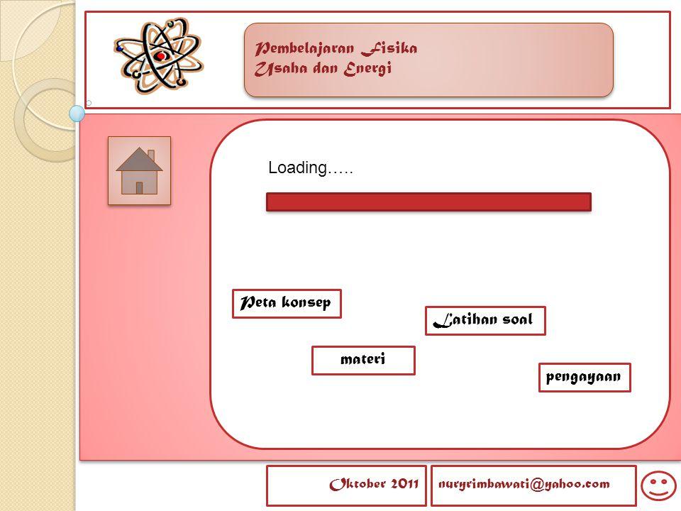 Loading….. Peta konsep Latihan soal materi pengayaan
