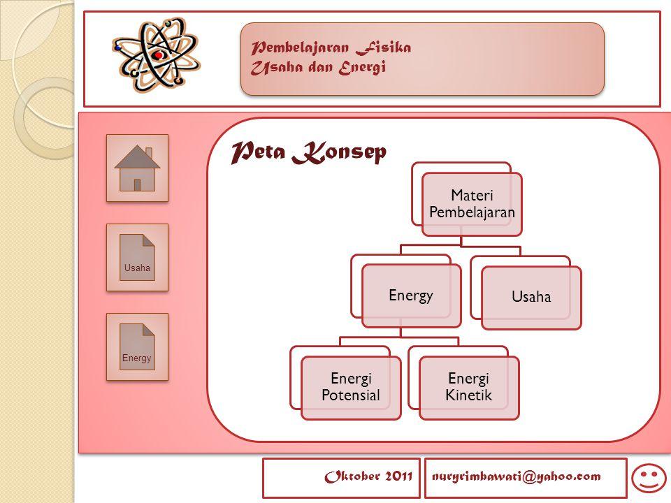 Peta Konsep Usaha Energy Materi Pembelajaran Energy Energi Potensial