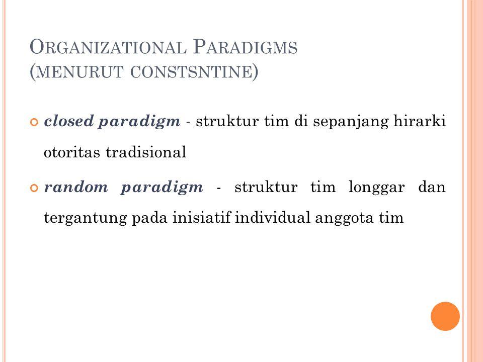 Organizational Paradigms (menurut constsntine)
