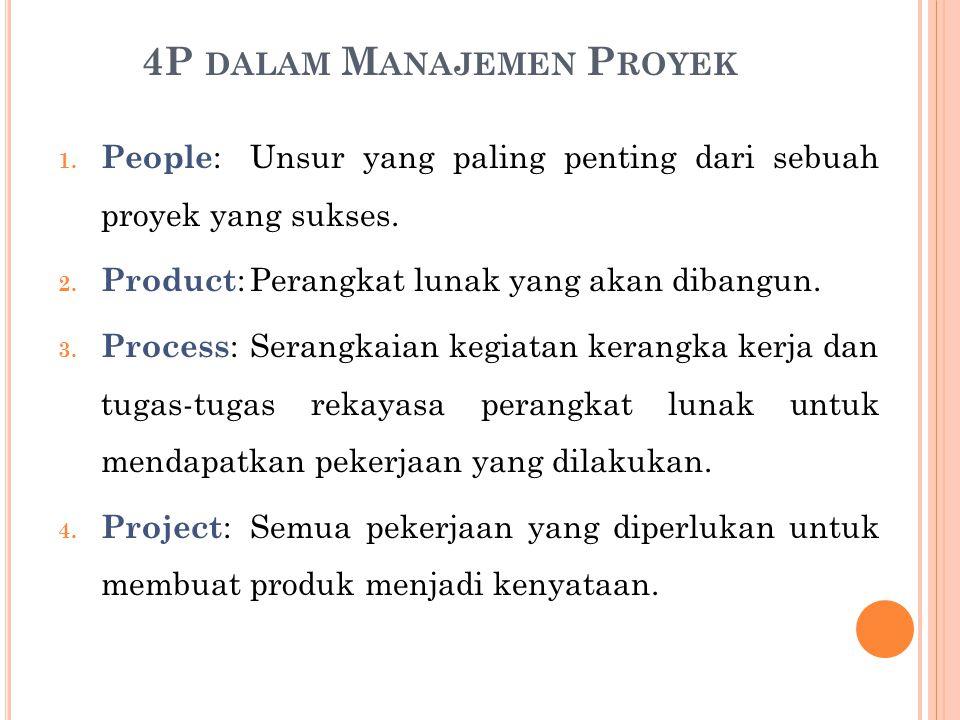 4P dalam Manajemen Proyek