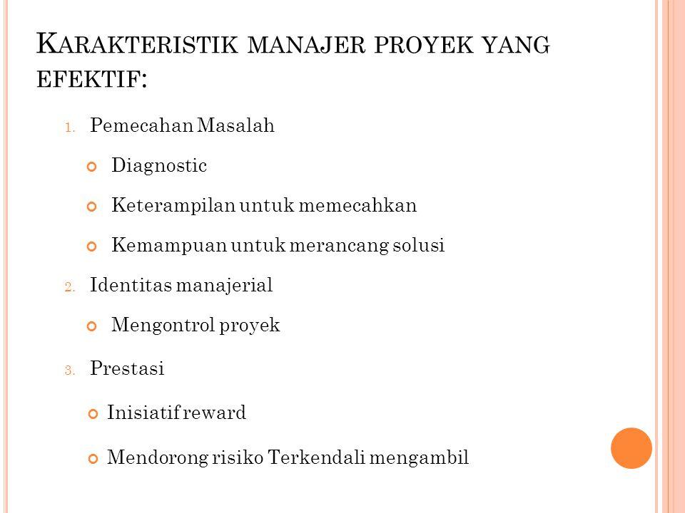 Karakteristik manajer proyek yang efektif: