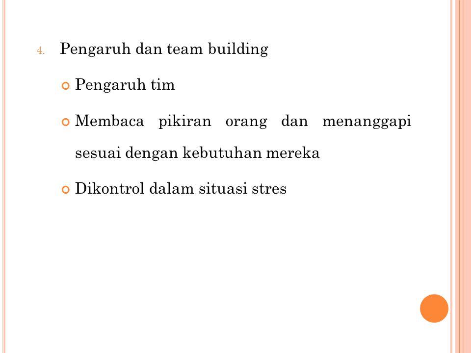 Pengaruh dan team building