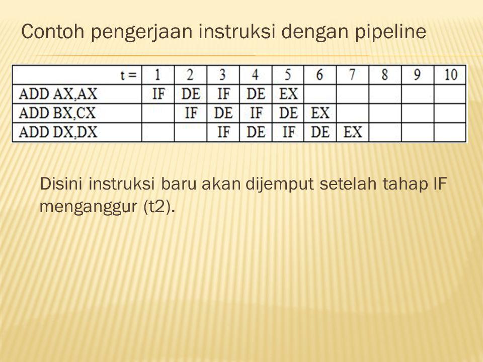 Contoh pengerjaan instruksi dengan pipeline