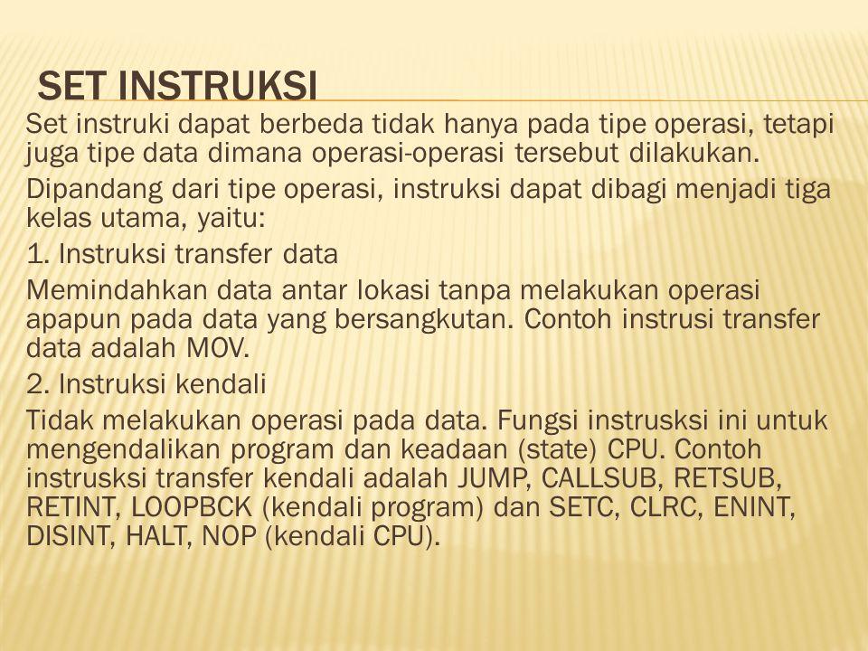 Set Instruksi