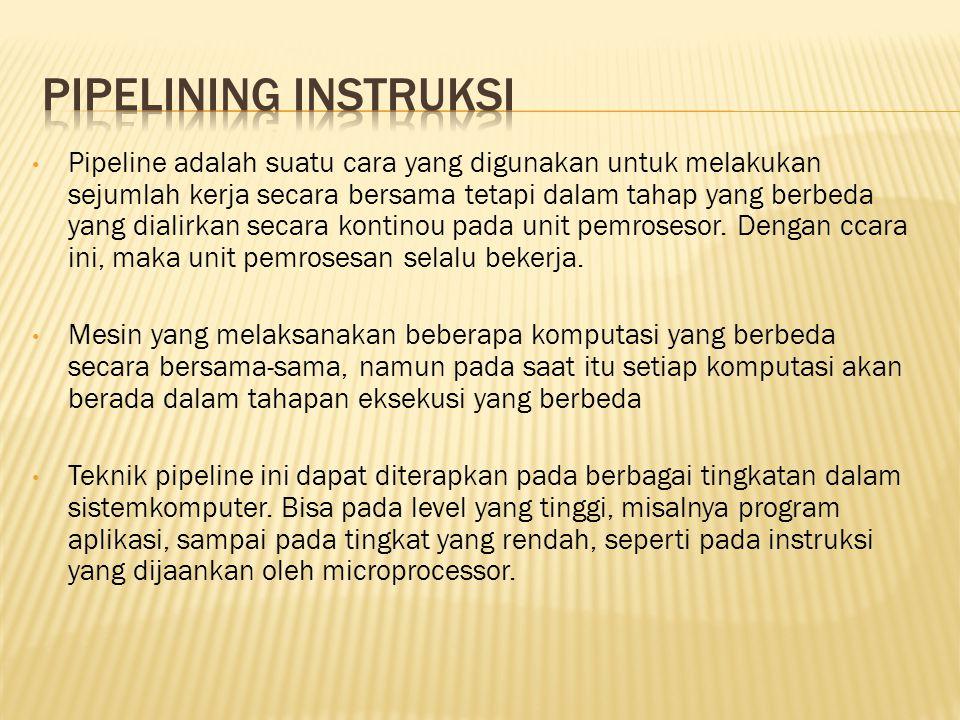 Pipelining instruksi