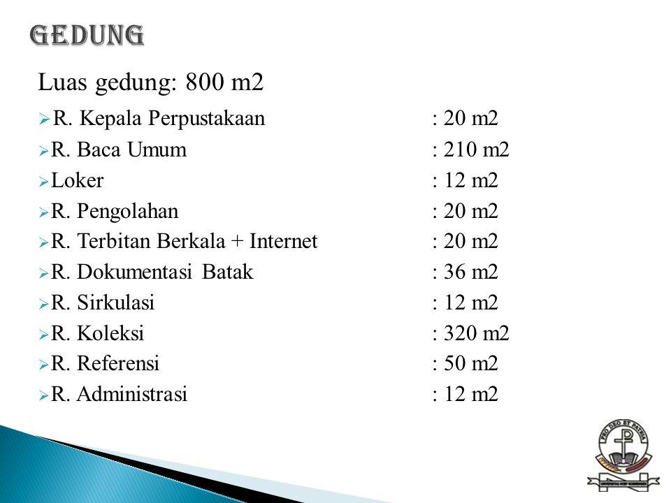 Gedung Luas gedung: 800 m2 R. Kepala Perpustakaan : 20 m2