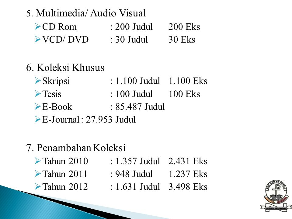 6. Koleksi Khusus 7. Penambahan Koleksi 5. Multimedia/ Audio Visual