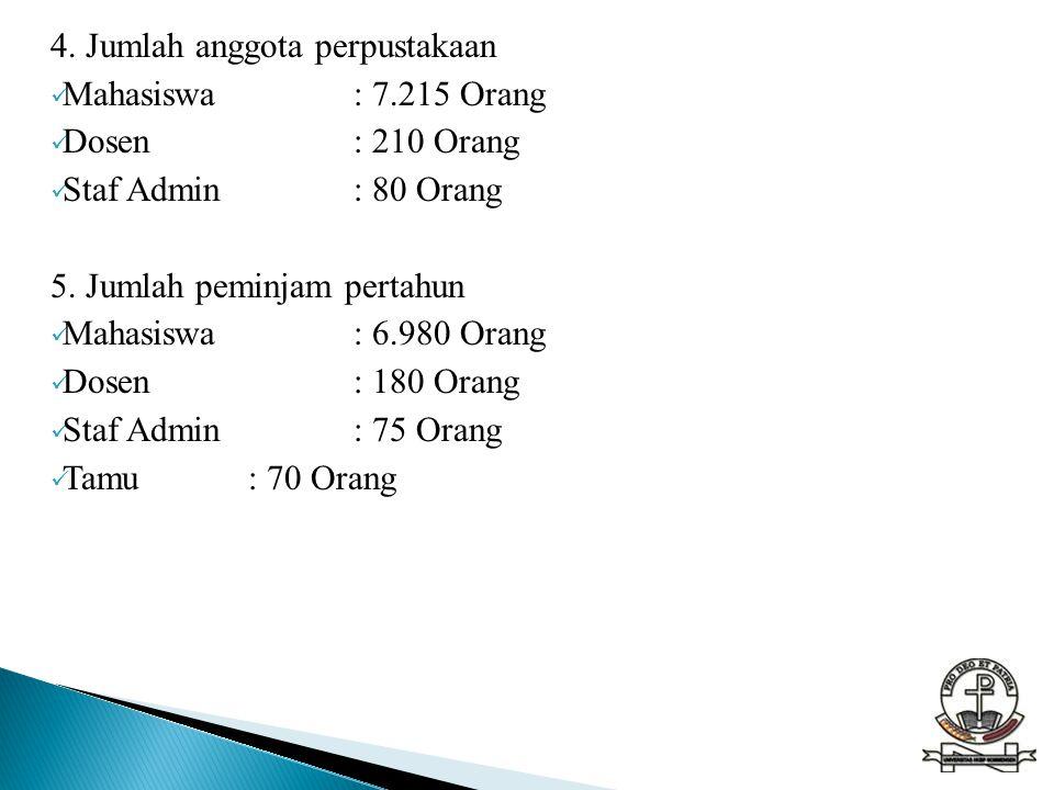 4. Jumlah anggota perpustakaan