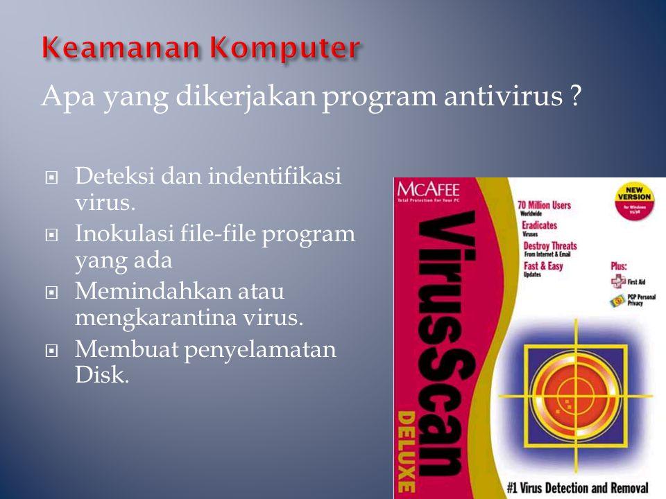 Apa yang dikerjakan program antivirus