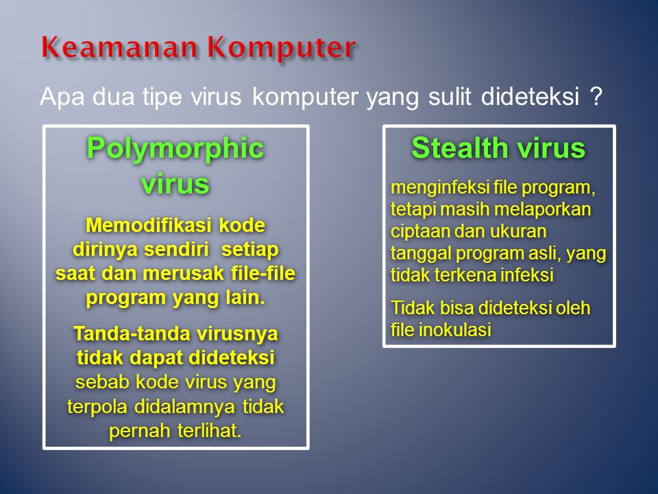 Polymorphic virus Stealth virus