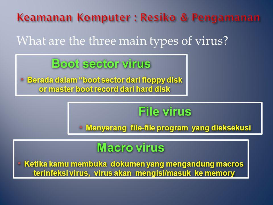 Keamanan Komputer : Resiko & Pengamanan
