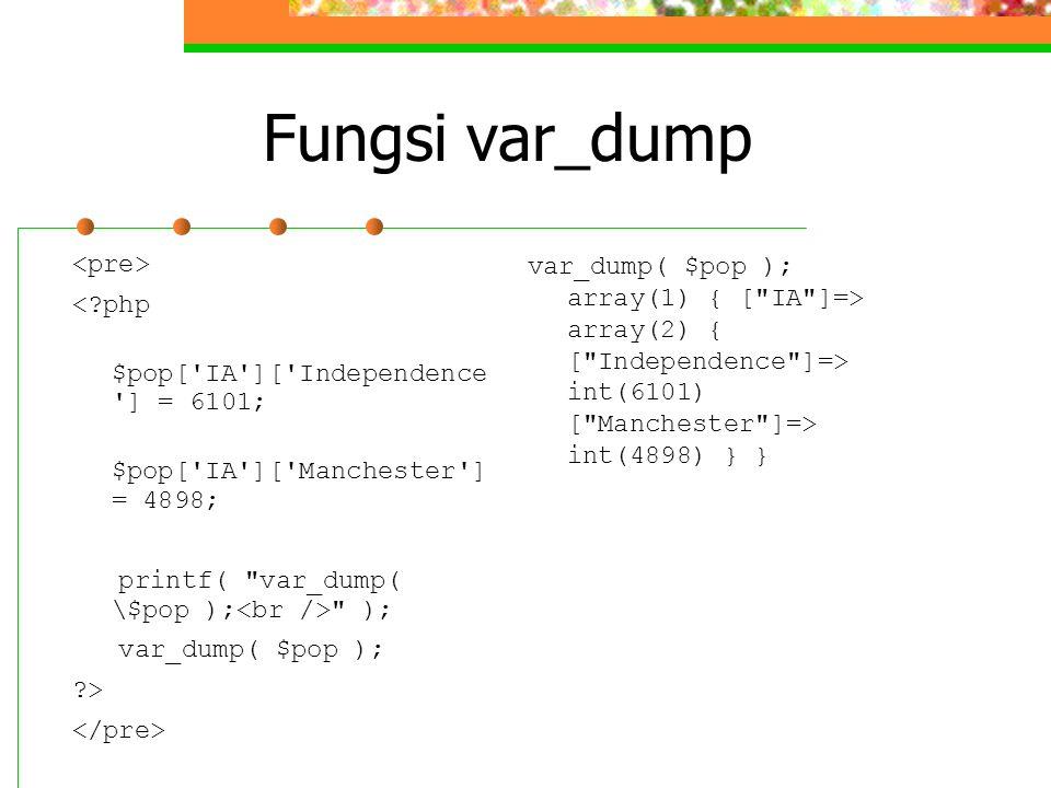 Fungsi var_dump