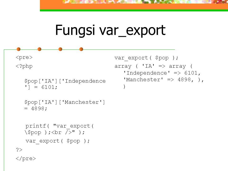 Fungsi var_export