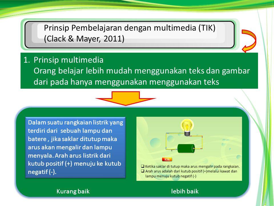 Prinsip Pembelajaran dengan multimedia (TIK) (Clack & Mayer, 2011)