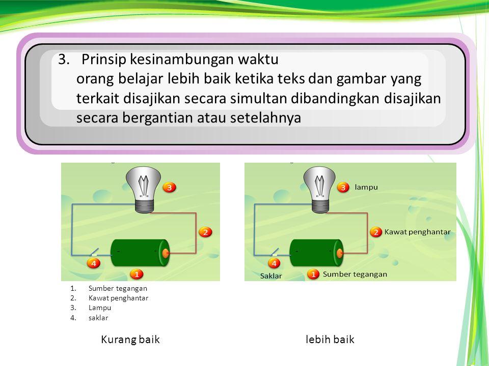 3. Prinsip kesinambungan waktu