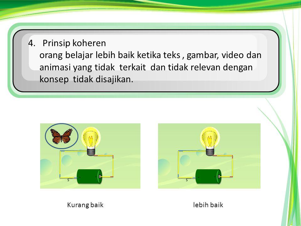 4. Prinsip koheren