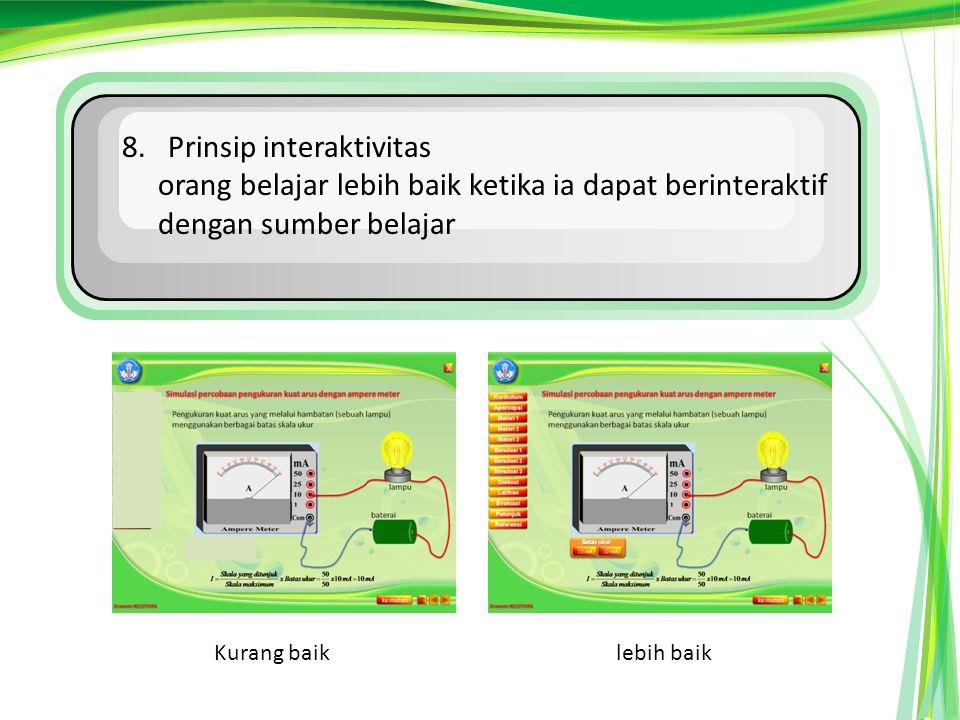 8. Prinsip interaktivitas