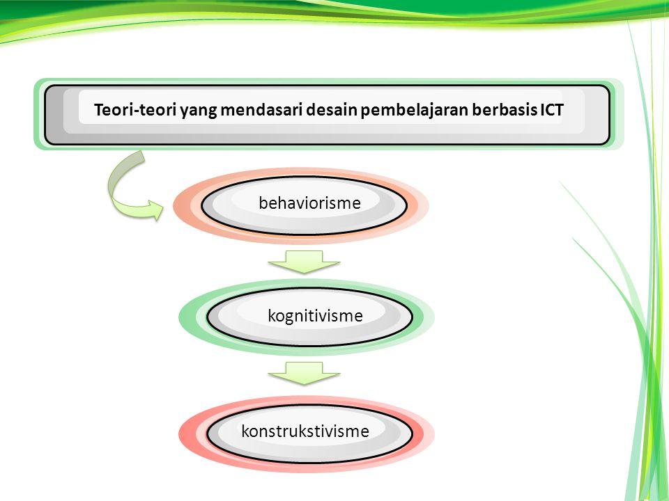 Teori-teori yang mendasari desain pembelajaran berbasis ICT