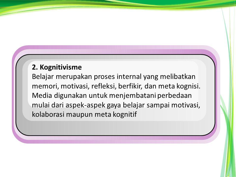 2. Kognitivisme Belajar merupakan proses internal yang melibatkan memori, motivasi, refleksi, berfikir, dan meta kognisi.