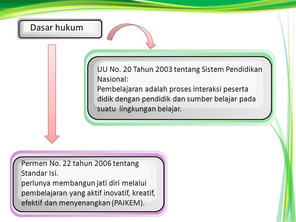 Dasar hukum UU No. 20 Tahun 2003 tentang Sistem Pendidikan Nasional: