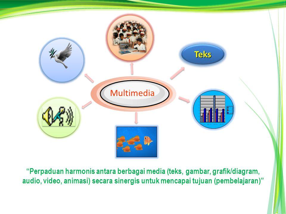 Teks Multimedia.