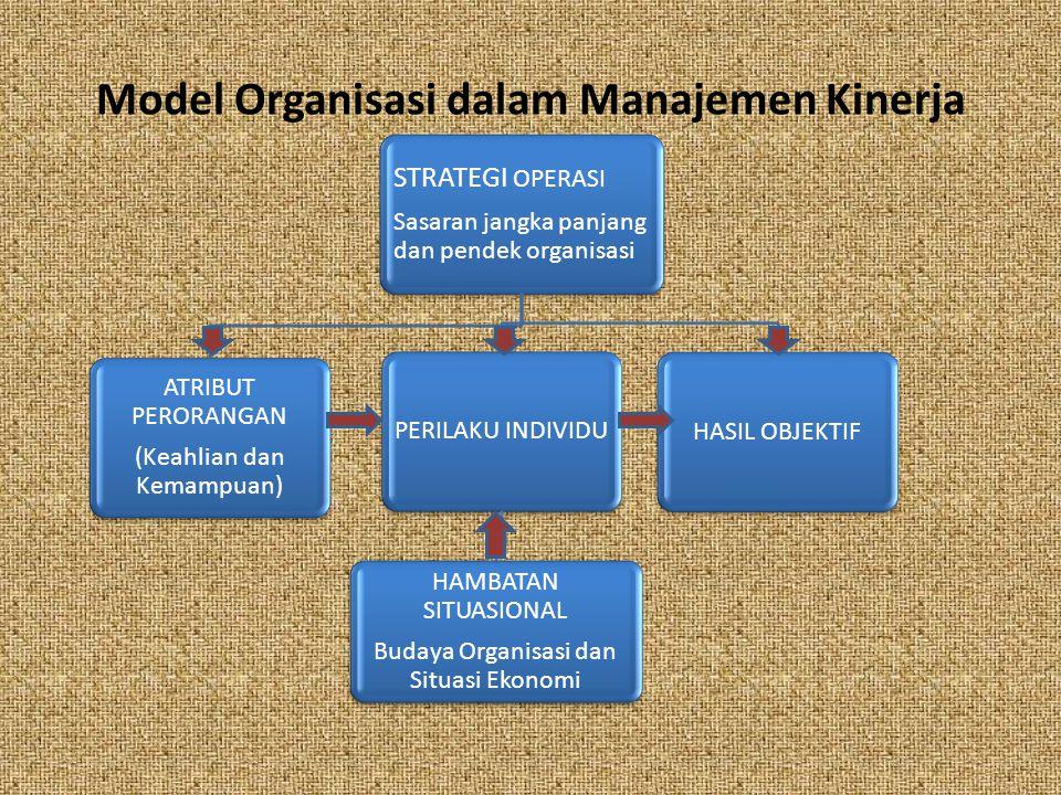 Model Organisasi dalam Manajemen Kinerja