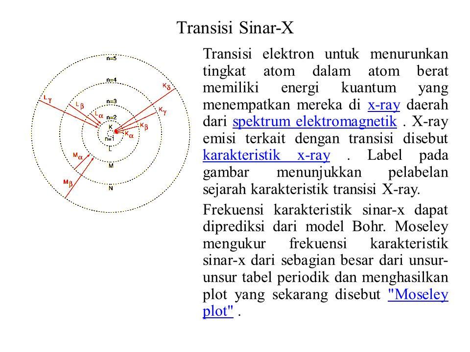 Transisi Sinar-X