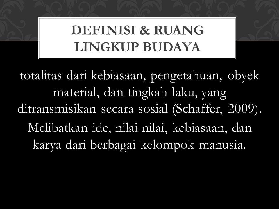 DEFINISI & RUANG LINGKUP BUDAYA