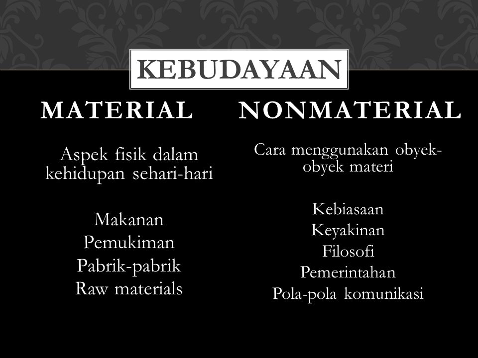 kebudayaan MATERIAL NONMATERIAL