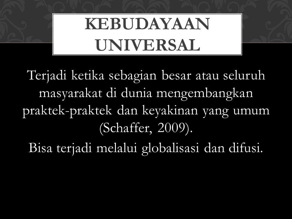 KEBUDAYAAN UNIVERSAL