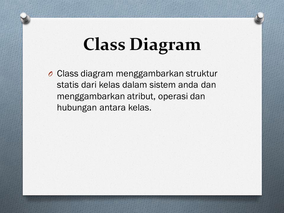 Class Diagram Class diagram menggambarkan struktur statis dari kelas dalam sistem anda dan menggambarkan atribut, operasi dan hubungan antara kelas.