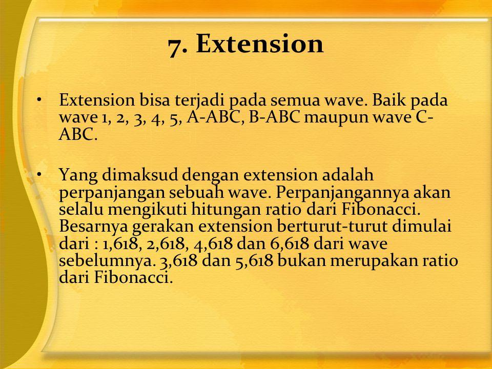 7. Extension Extension bisa terjadi pada semua wave. Baik pada wave 1, 2, 3, 4, 5, A-ABC, B-ABC maupun wave C- ABC.
