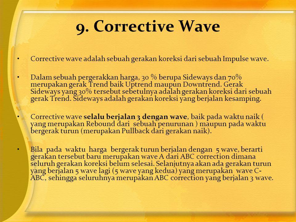 9. Corrective Wave Corrective wave adalah sebuah gerakan koreksi dari sebuah Impulse wave.