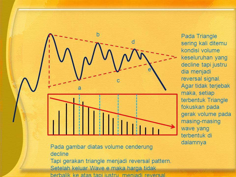 b Pada Triangle sering kali ditemu kondisi volume keseluruhan yang decline tapi justru dia menjadi reversal signal.