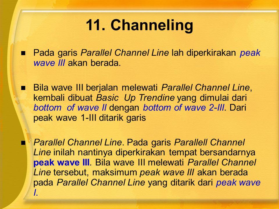 11. Channeling Pada garis Parallel Channel Line lah diperkirakan peak wave III akan berada.