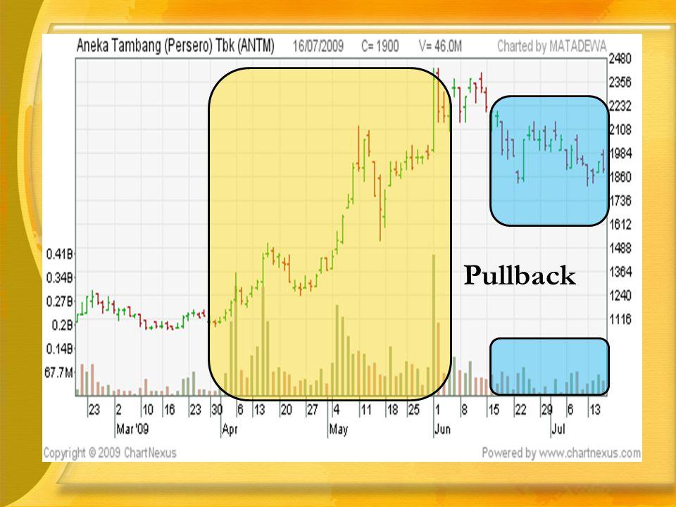 Pullback