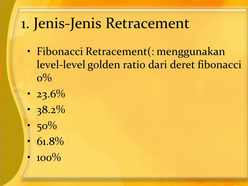1. Jenis-Jenis Retracement