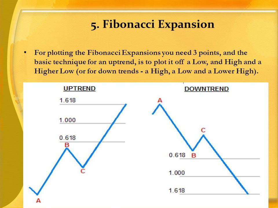 5. Fibonacci Expansion