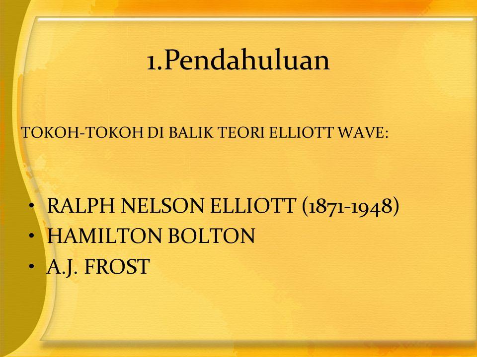 TOKOH-TOKOH DI BALIK TEORI ELLIOTT WAVE: