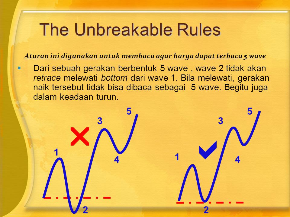 Aturan ini digunakan untuk membaca agar harga dapat terbaca 5 wave